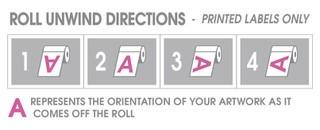 printed label artwork orientation example image