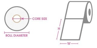 thermal label roll size and dimensions example